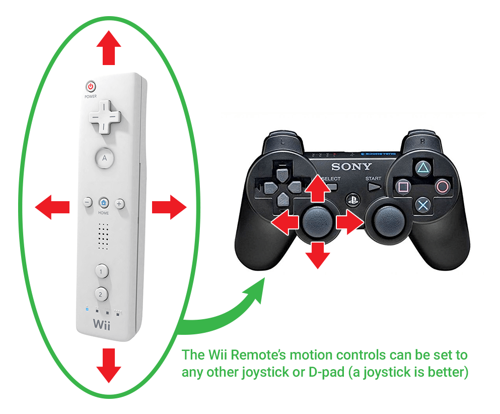 how to get a ps3 controller to work on dolphin